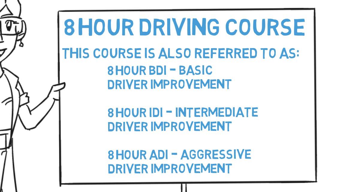 8 Hour Aggressive Driver Improvement